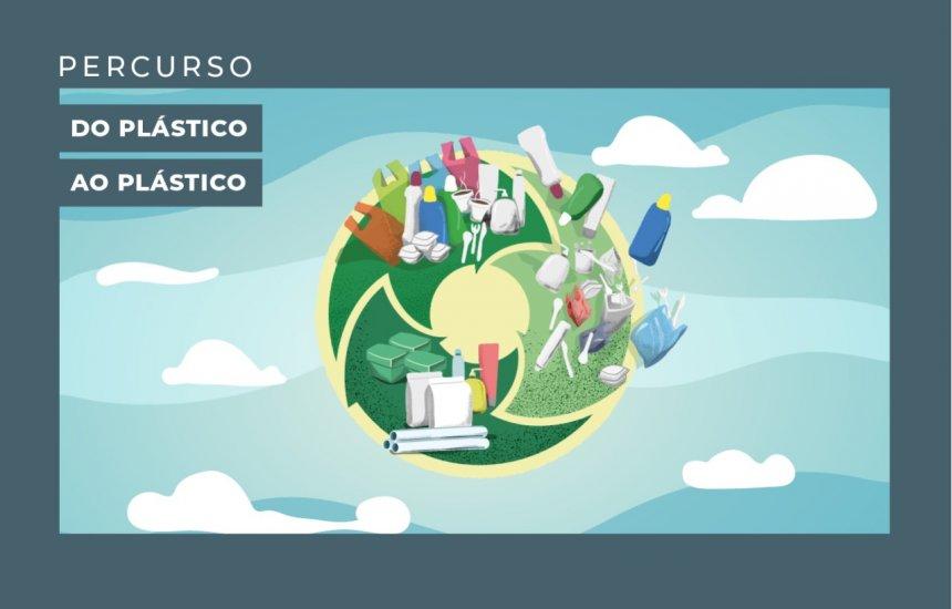[Instituto Akatu e Braskem lançam conteúdo didático educativo sobre uso consciente do plástico]